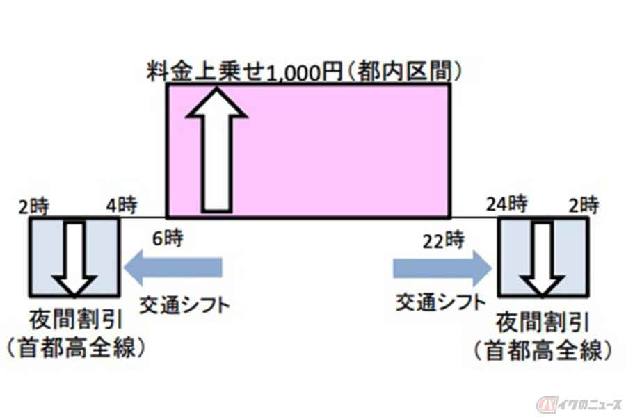 東京 パラリンピック 期間