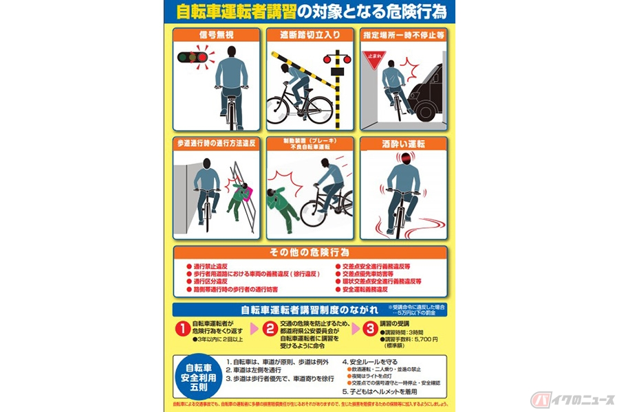 煽り 運転 自転車